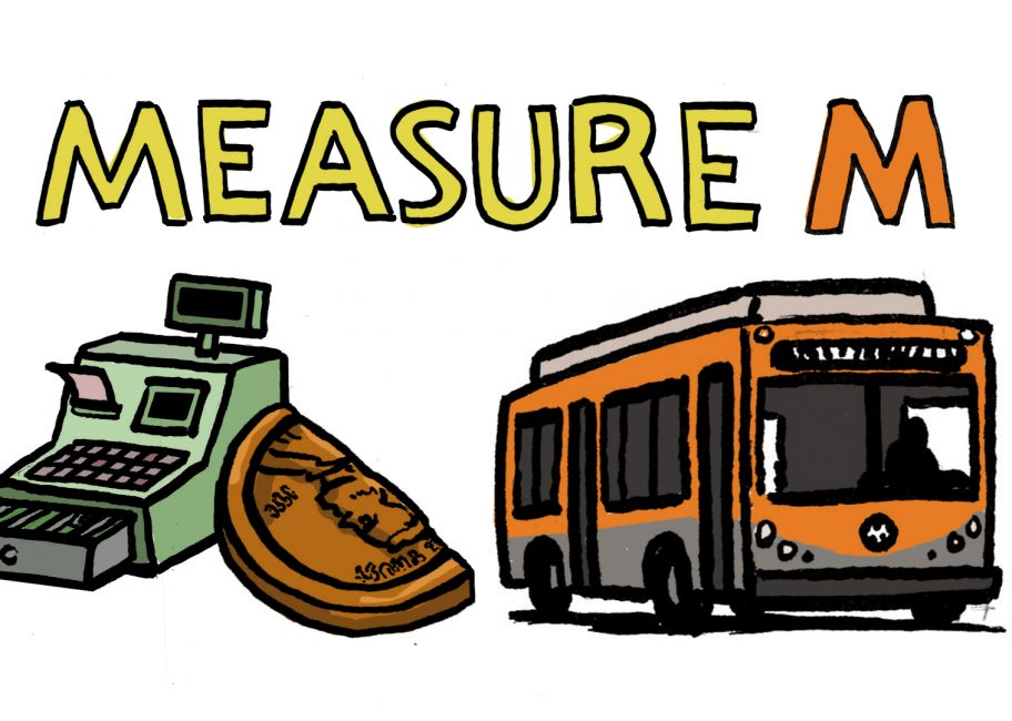 Measure M in 60 seconds:  LA County sales tax for transportation